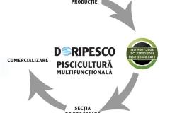 PISCICULTURA_MULTIFUNCTIONALA
